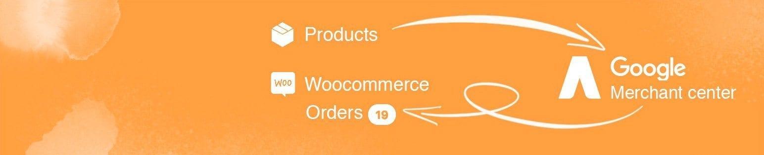 Woocommerce vers Google Shopping !